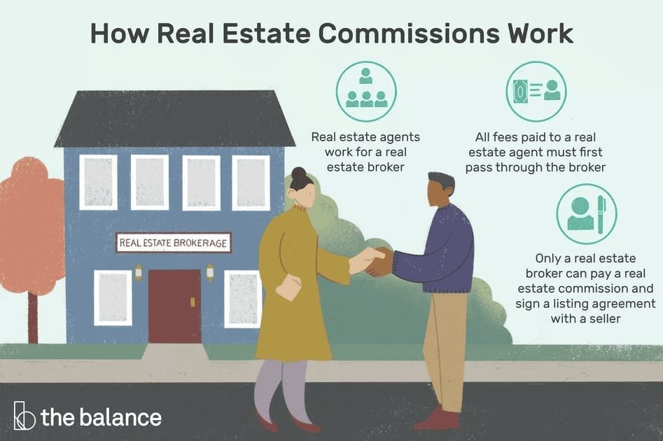How real estate commissions work infographic   AgentAdvice.com