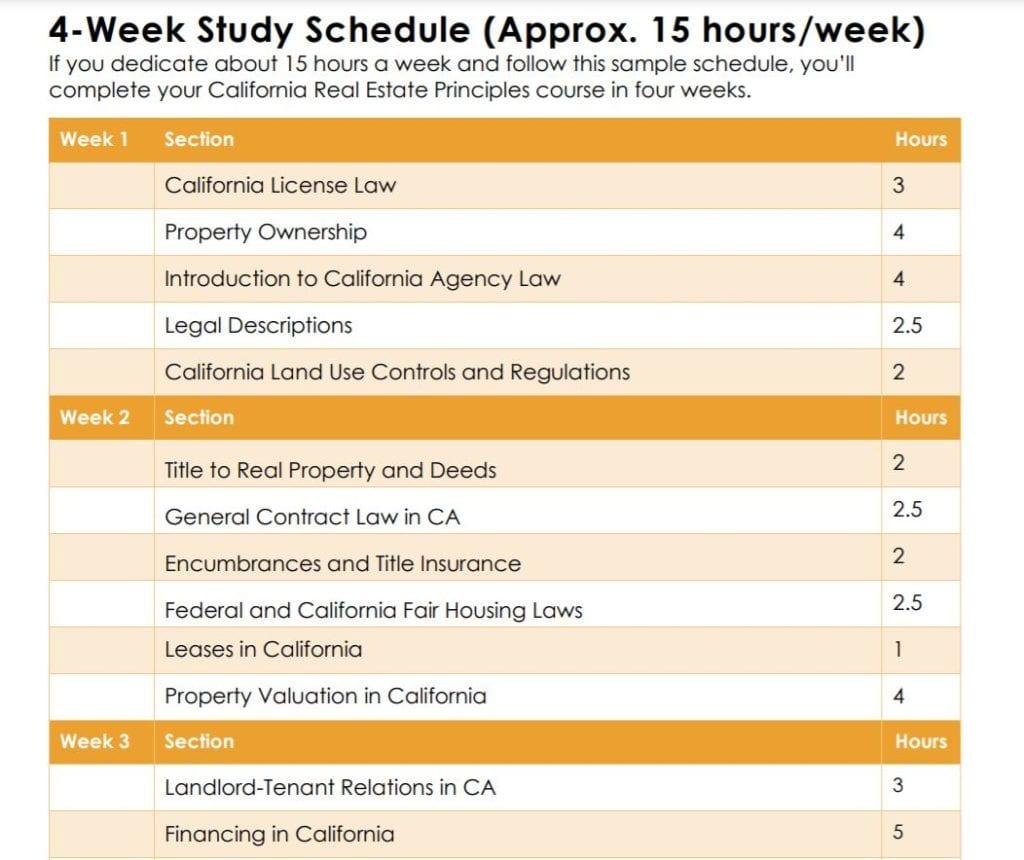 The CE Shop Study Schedule Screenshot