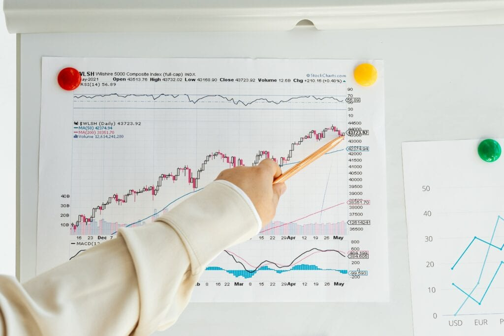 pointing to stocks on a whiteboard